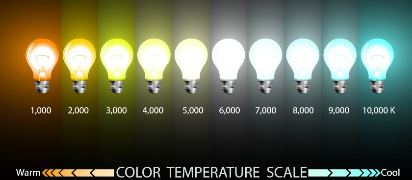 Color Temperature Scale For Light Bulbs Four Bros Lighting